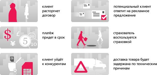 Мини-иллюстрации для ArrowModel